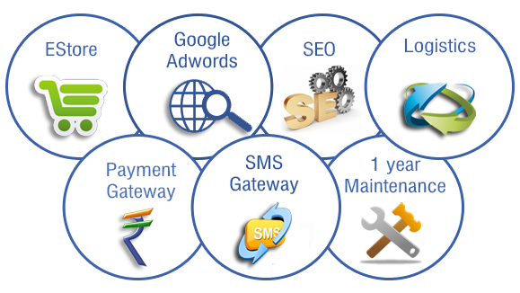 Best Online Software Development Degree